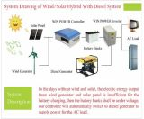 Wind-Turbine-Generator der Jiangsu-Naier freien Energie-10kw für Verkauf
