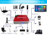 E8 Plus Qcta-Core IPTV Boîte avec Android 6.0 2+8GO Smart TV Box avec double WiFi H. 265, 4K*2K de la vidéo