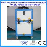 refrigeratore di acqua raffreddato aria 4.1tons con il compressore del rotolo