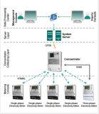 M-Bus intelligentes Messinstrument-Anzeigen-Baugruppen-Dreiphasendreiphasigmeßinstrument-lokales Kommunikations-Gerät