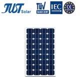 Зеленые энергосберегающие Mono панели солнечных батарей 80W в китайской фабрике
