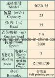 전문가 2개 인치 Self-Priming 수도 펌프 50zb 시리즈