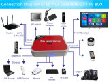Caixa dupla da tevê de WiFi do núcleo de IPTV Amlogic S912X Octa
