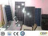 Moduli solari senza errore 340W di PV Monostrystalline di garanzia delle prove di Cemp