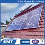 Inclinée Rood du système de montage solaire