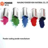 Het elektrostatische Bespuiten de Deklagen van het Poeder van de Polyester