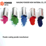 Elektrospray-Polyester-Puder-Beschichtungen