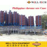 Installatie van de Helling van de Separator van de ernst de Spiraalvormige van de Apparatuur van de Mijnbouw Gandong