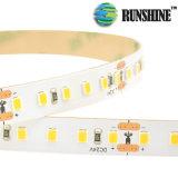 Striscia dell'indicatore luminoso di SMD 2835 Nexlux LED con 5 anni di garanzia