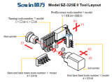 SZ-325EII dia 32 tipo suizo torno CNC máquina