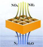 Catalizador de Src para Reduer del catalizador de la central eléctrica del óxido nitroso