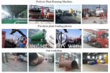 Style gemellare Used Tyre Recycling Pyrolysis Plant 20ton