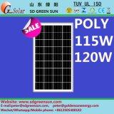 poli comitato della pila solare di 18V 115W-120W (2017)