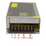 24V-150W de constante Binnen LEIDENE van het Voltage Levering van de Macht met Ce RoHS
