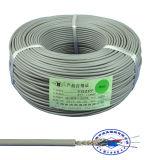 Silicona de alta Temeprature Cable blindado de 2 núcleos