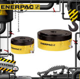 Enerpac Clp-Series, Panqueca Cilindros da Contraporca
