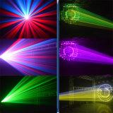 [نج-330] [15ر] متحرّك رئيسيّة حزمة موجية ضوء