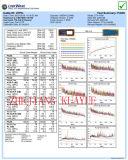 Cavo di comunicazione dei cavi 4X2X23AWG Utpcat6 di categoria 6