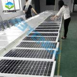 20W-120W Todo-en-Uno/Solar LED integrado en el exterior del sensor de movimiento de la luz de la Calle Jardín