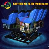 Rolle Coster 5D Kino, erstaunliches interaktives Kino der Erfahrungs-7D mit Schießen-Gewehren