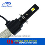 Evitek spätester G5s Selbstscheinwerfer des motorrad-LED mit gute Qualitätsfob-Bezugspreis