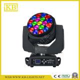 19PCS*15W LEDの移動ヘッドビーム段階の照明
