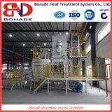 Zentralisierter schmelzender Aluminiumofen für schmelzendes Aluminium