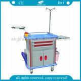 Les infirmières ont besoin de deux tiroirs Chariots médicaux d'urgence pour hôpitaux (AG-ET011A1)