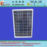 mono comitato solare di 18V 25W per il sistema 12V
