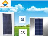 Панели горячего сбывания солнечные поли (KSP290W)