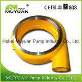 소용돌이 모양 강선 착용 저항하는 높은 크롬 슬러리 펌프 예비 품목
