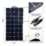 Módulo solar solar Semi flexível atrativo do painel 100W 18V de preço