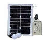 Mini solar Inicio de energía / Energy System