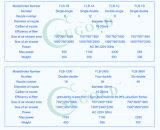 Certificado CE persona doble ducha limpia
