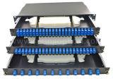 Fach-Änderung- am Objektprogrammpanels der Faser-12port optische