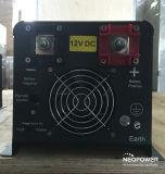 on/off Net Gebonden Hybride Omschakelaar van de ZonneMacht van de Golf van de Sinus met het Controlemechanisme van de Lader MPPT/PWM
