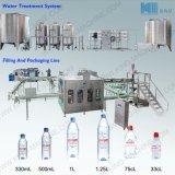 Abgefülltes Mineralwasser-/Trinkwasser-Produktionszweig beenden