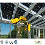 Modulo solare monocristallino certo 110W, 140W, 150W, 190W Applicated per i progetti del tetto