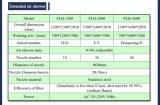 Automatischer durchbrennenluft-DuscheCleanroom mit Edelstahl (FLB-1200)