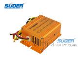 De Transformator van de Macht van de auto gelijkstroom 24V aan 12V de Transformator van de Macht 20A met Lage Prijs (gelijkstroom-206)