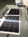 休日のMotorhomeのための300W適用範囲が広い太陽電池パネル