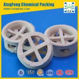 De ceramische MiniRing van de Cascade van de Verpakking