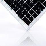 alta qualità del comitato solare 10W e vendita della parte superiore