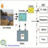 De ZonneGenerator van het Systeem van het van-net van het Gebruik van de familie