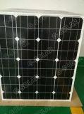 panneau solaire Tempered de la couverture 18V en verre (135W-155W) pour le système domestique