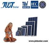 poli comitato solare 200W con CE, certificati di TUV fatti in Cina