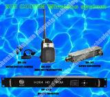 Mini-HN-235T COFDM émetteur et récepteur SD à partir d'innover Huanuo Technology Co., Ltd