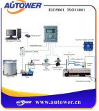 Petrochemischer Terminalfluss-Computer für füllendes System
