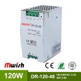 120W 48VDC 2.5AMP LÄRM Schienen-Schaltungs-Stromversorgung mit Cer RoHS 2 Jahr-Garantie