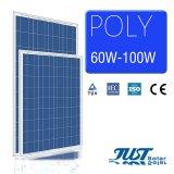 Módulos solares de polipropileno de 12V 100W para el pequeño sistema solar